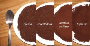 cafe molido expresso